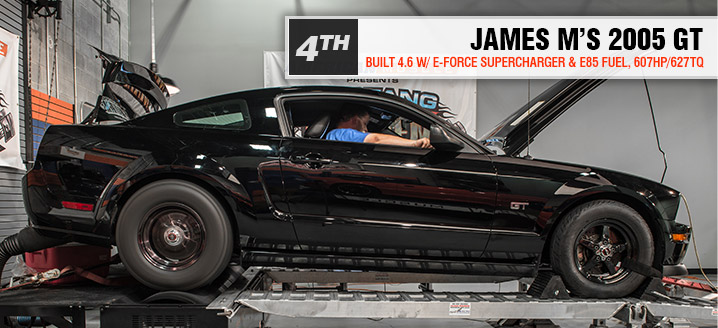 4th Place - James M - 2005 GT