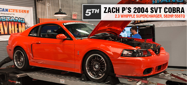 5th Place - Zach P - 2004 SVT Cobra