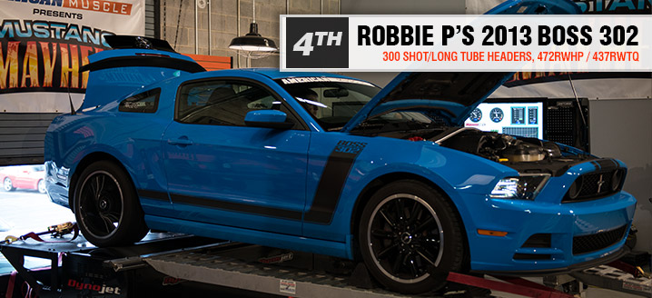 4th Place - Robbie P - 2013 Boss 302