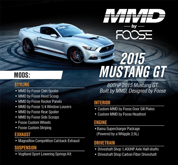 MMD Mustang Specs